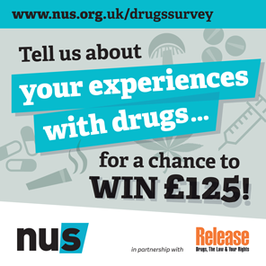 Drugs Survey